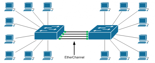 Layer 2 Tracing for (6500, 7609, 4500) Cisco Switches